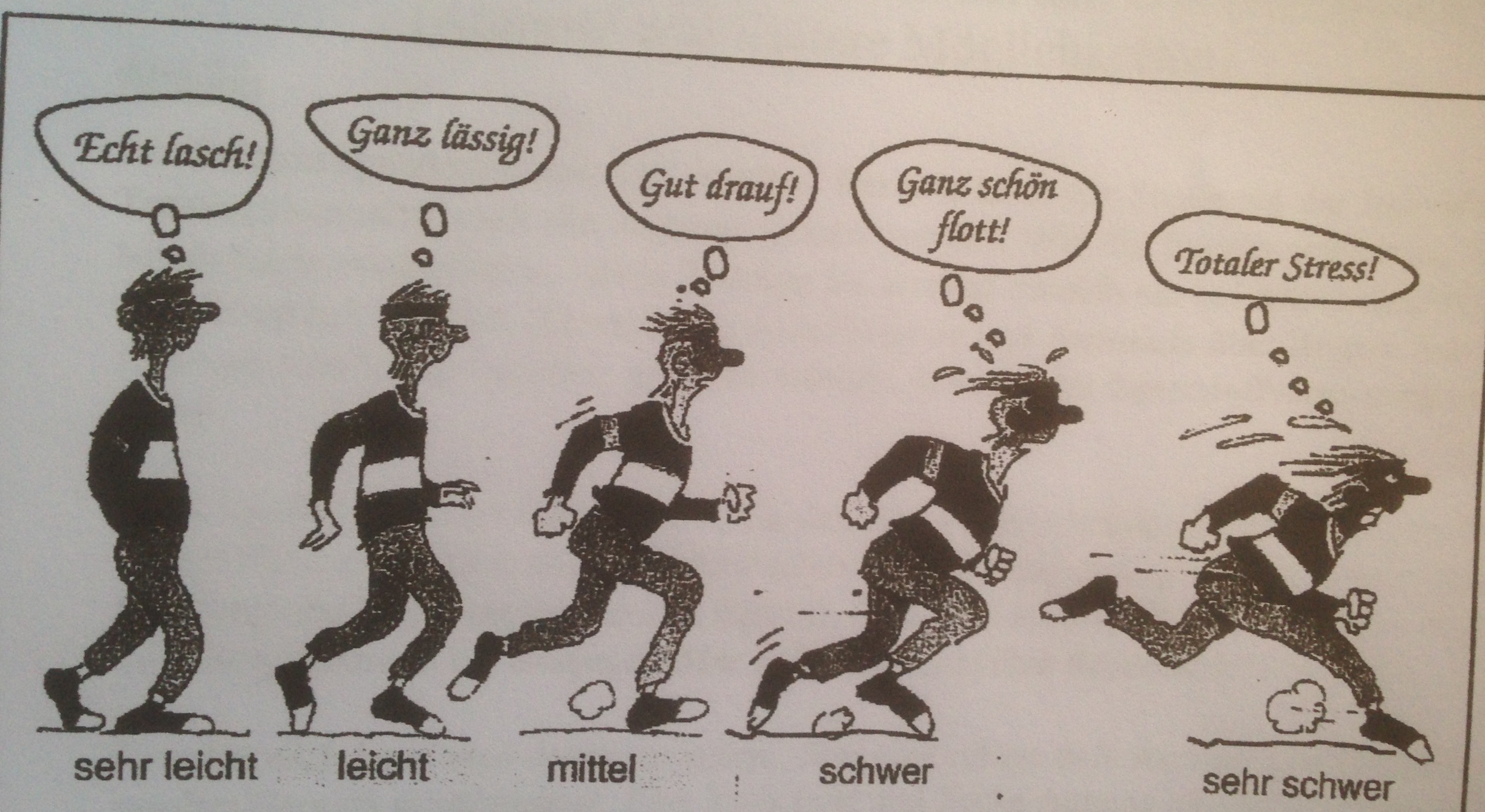 trainingsintensitaten